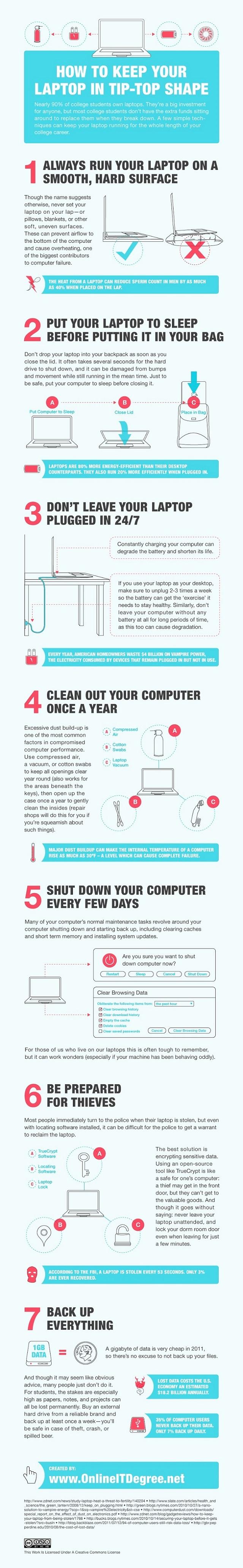 laptop-computer-care